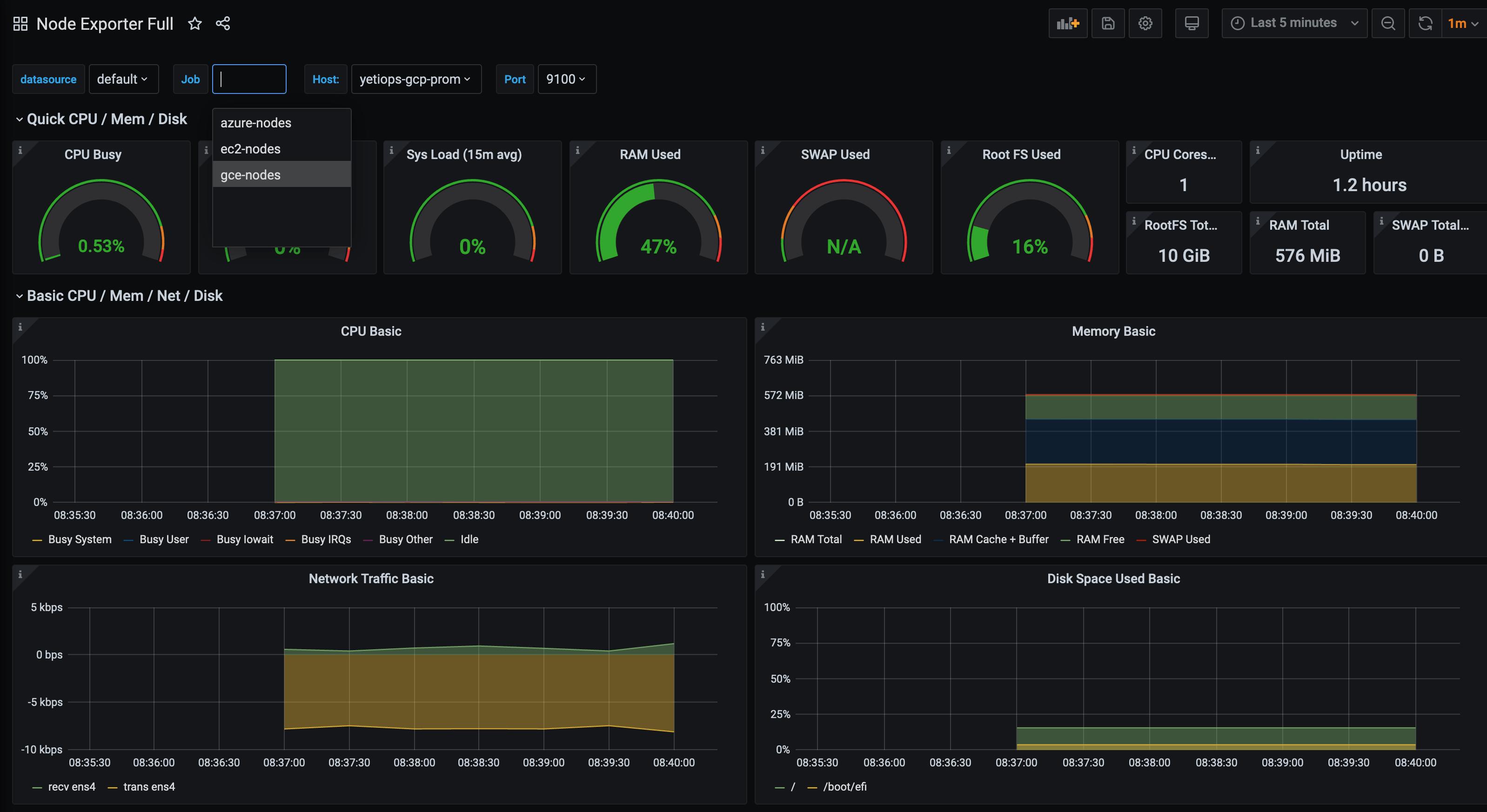 Cloud Node Exporter Dashboard