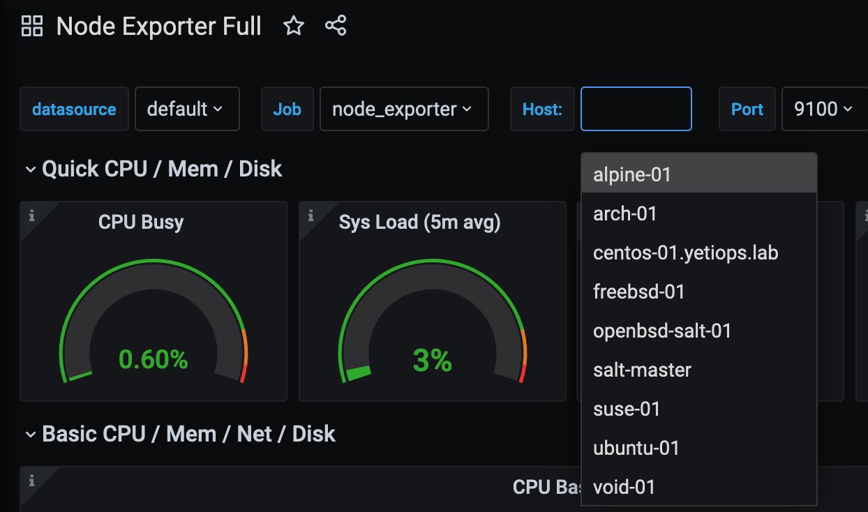 Prometheus Node Exporter Full with illumos