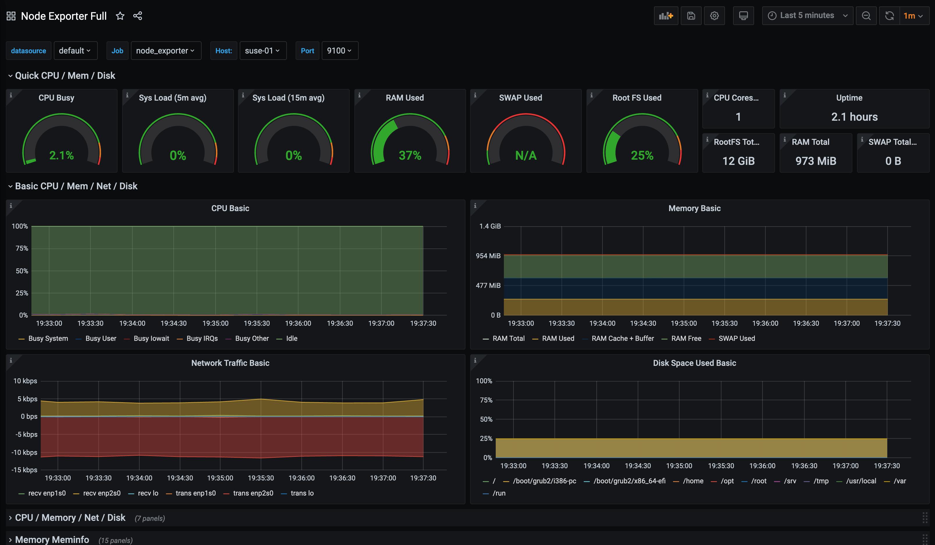 OpenSUSE Node Exporter Dashboard